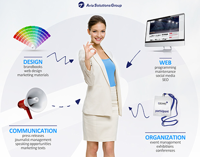 Corporate infographics (various)