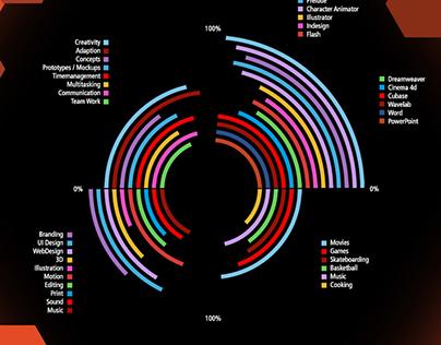 Adore Publishing - Portfolio Interactive, GUI & 3D