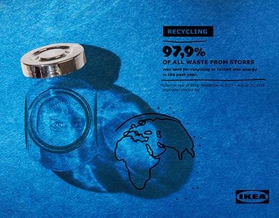 IKEA - Shadowart infographics