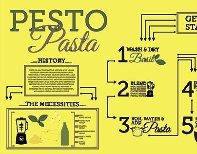 Pesto Pasta Infographic