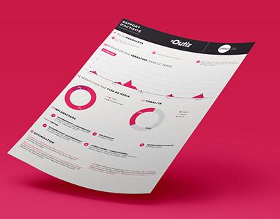Saint-Gobain activity report - infographic
