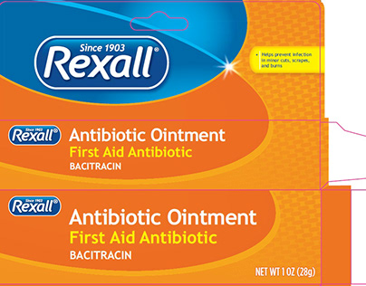 The Ingredients in Topical Antibacterial Ointments