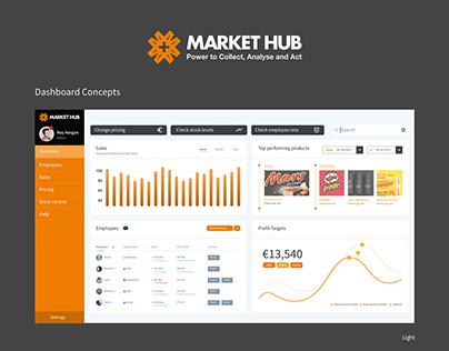 Markethub UI Dashboard