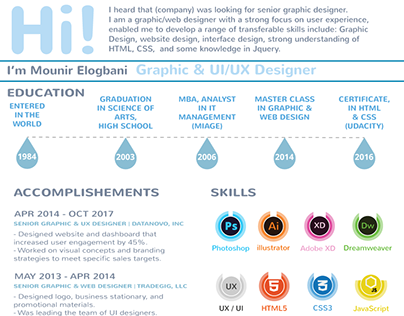 My CV/Resume - Graphic & UI/UX Designer