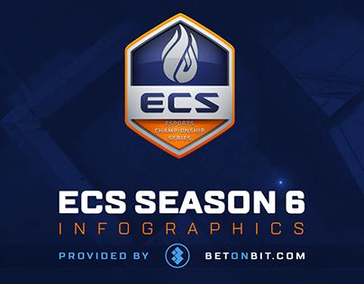 ECS Season 6 infographics