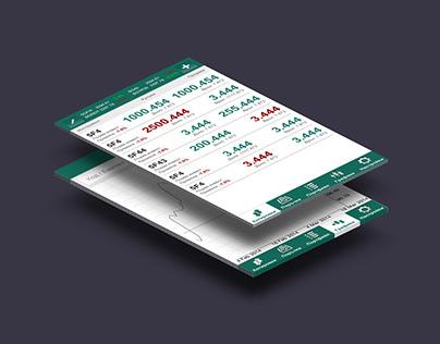 BG Trader - Mobile App