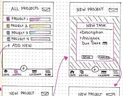Taskly Paper Prototype
