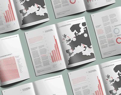 Distressed Debt Report - Infographics