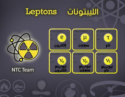 Leptons - Social Media Post