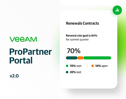 Veeam® ProPartner Portal