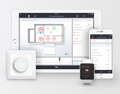 Wallcon | Smart-Home System