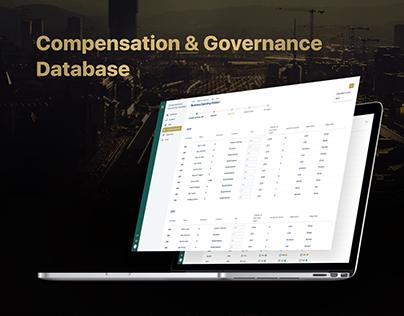 Compensation & Governance Dashboard