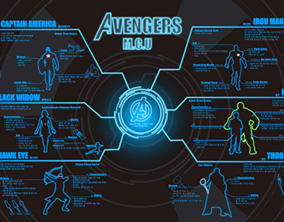 marvel cinematic universe avengers inforgraphic