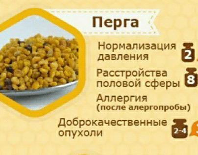 Топ лучших продуктов здоровья
