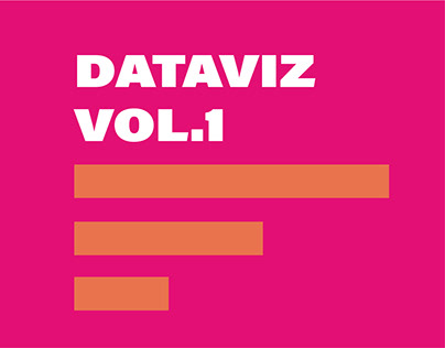 Dataviz Vol 1.