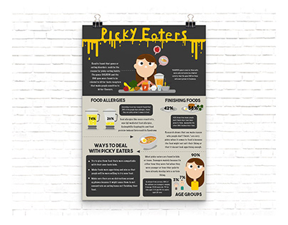 Picky Eaters Infograph