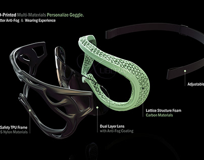 Personalized 3D printed goggles