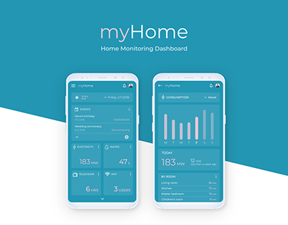 myHome - Home Monitoring Dashboard