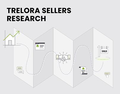 Trelora User Research
