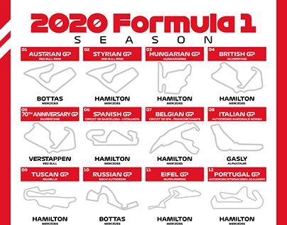 2020 Formula 1 Season Poster