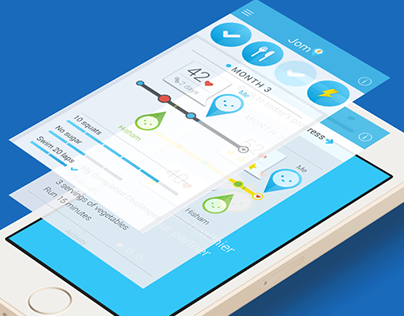 Jom - Health App for Couples