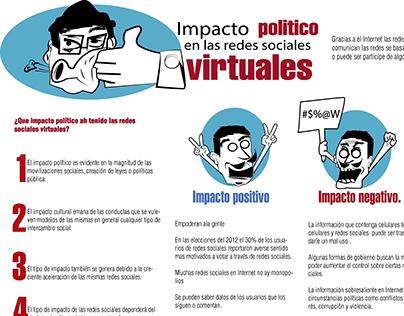 Impacto político en las redes sociales virtuales