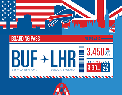 Buffalo Bills London Trip - Infographic