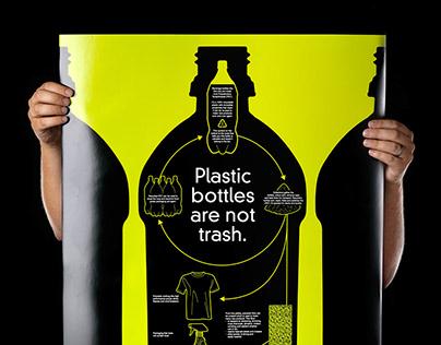 Plastic bottles are not trash.