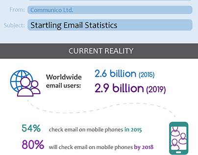Email Communication Infographic