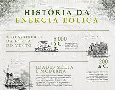 Timeline da Energia Eólica