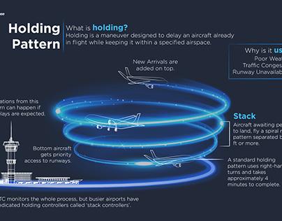 Infographics_InterGlobe