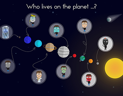 """illustration """"Who lives on the planet?"""""""