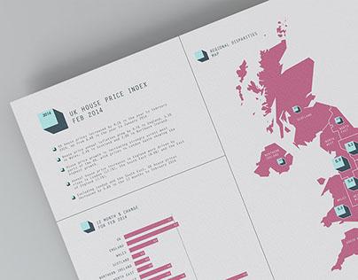 UK House Price Infographic