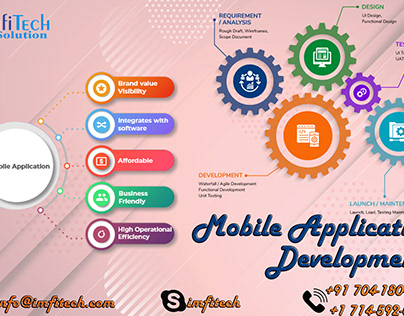 Mobile App Development & Designing Services