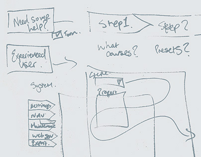 Relias Learning Application Design