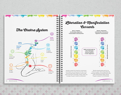 Workbook Design: Page layout, cover, activity pages