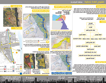 Urban Planning Project - El Hawamdia Devolpment