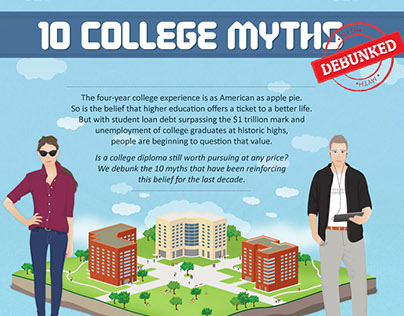 Infographic about higher education profitability