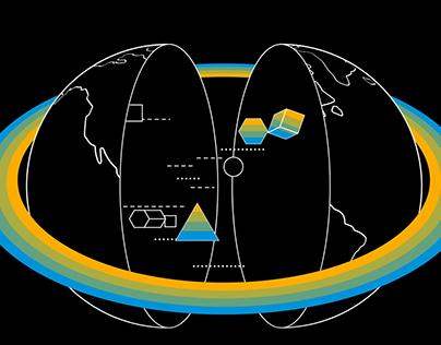 SAP - Industry Cloud