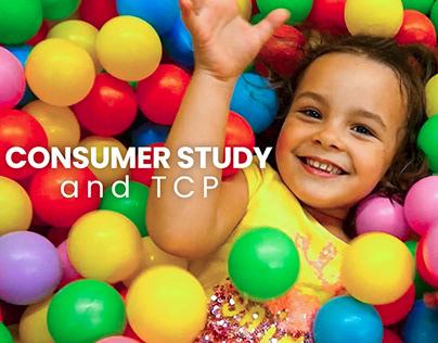 Consumer psychology & TCP