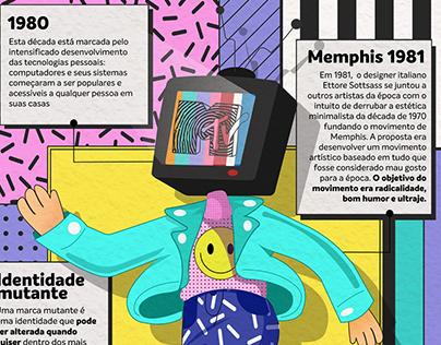 Identidades visuais mutantes - MTV