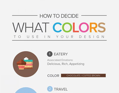 How To Decide What Colors To Use In Your Design