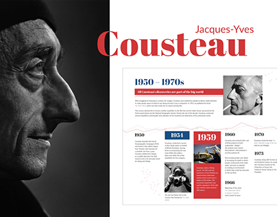 Jacques-Yves Cousteau Website