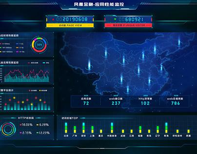 fengjr.com Big data screen
