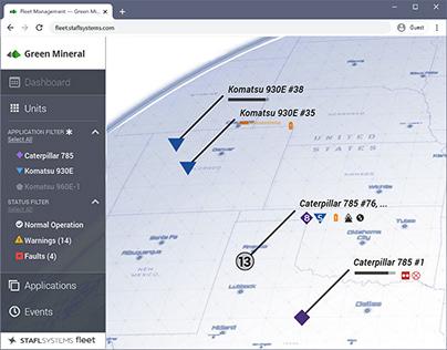 STAFL SYSTEMS Fleet Management Platform