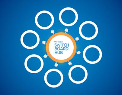 Switchboard Hub | The Global Switchboard