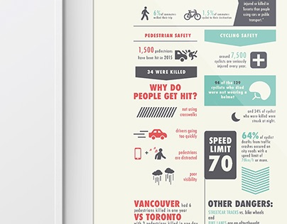 Commuter Safety Infographic
