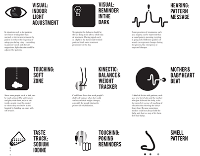 Ideas of Sensory Medical Care