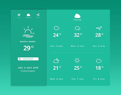 Forecast tab weather app.