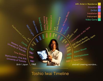 Personal Timeline- Data Visualization